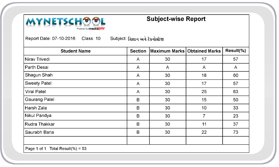 Subject-wise Performance Report